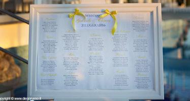 Tableau de mariage: la costiera amalfitana