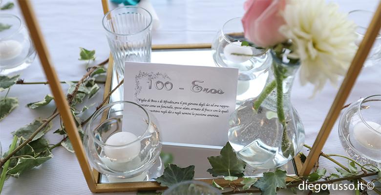 Wedding: nomi per tableau