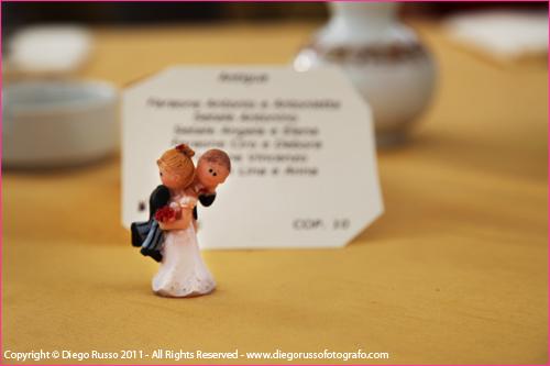 Segnaposto Matrimonio Tema Napoli : Segnaposto matrimonio napoli kwckranen