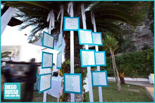 Arredamento Bianco E Turchese: Colori arredamento 2013 (foto) design ...